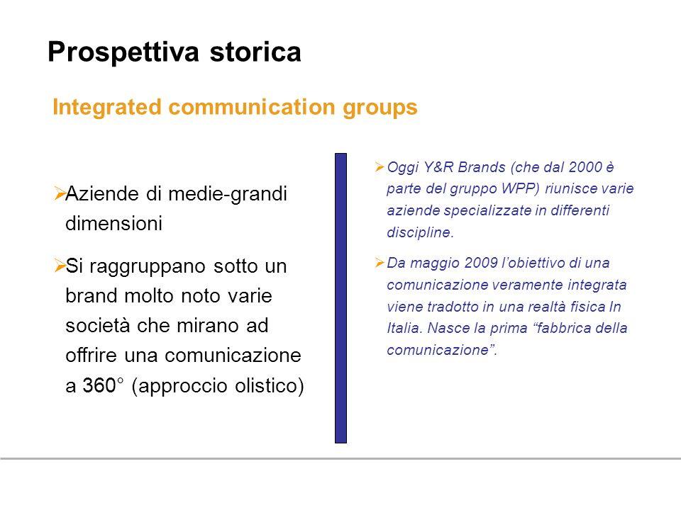 Integrated communication groups Aziende di medie-grandi dimensioni Si raggruppano sotto un brand molto noto varie società che mirano ad offrire una co