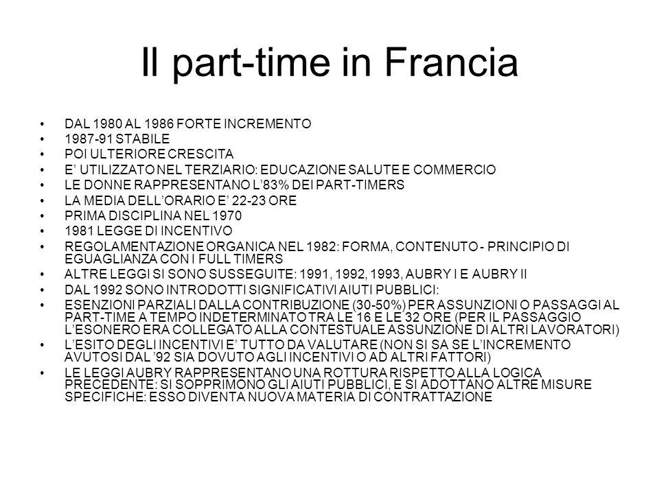 Il part-time in Francia DAL 1980 AL 1986 FORTE INCREMENTO 1987-91 STABILE POI ULTERIORE CRESCITA E UTILIZZATO NEL TERZIARIO: EDUCAZIONE SALUTE E COMMERCIO LE DONNE RAPPRESENTANO L83% DEI PART-TIMERS LA MEDIA DELLORARIO E 22-23 ORE PRIMA DISCIPLINA NEL 1970 1981 LEGGE DI INCENTIVO REGOLAMENTAZIONE ORGANICA NEL 1982: FORMA, CONTENUTO - PRINCIPIO DI EGUAGLIANZA CON I FULL TIMERS ALTRE LEGGI SI SONO SUSSEGUITE: 1991, 1992, 1993, AUBRY I E AUBRY II DAL 1992 SONO INTRODOTTI SIGNIFICATIVI AIUTI PUBBLICI: ESENZIONI PARZIALI DALLA CONTRIBUZIONE (30-50%) PER ASSUNZIONI O PASSAGGI AL PART-TIME A TEMPO INDETERMINATO TRA LE 16 E LE 32 ORE (PER IL PASSAGGIO LESONERO ERA COLLEGATO ALLA CONTESTUALE ASSUNZIONE DI ALTRI LAVORATORI) LESITO DEGLI INCENTIVI E TUTTO DA VALUTARE (NON SI SA SE LINCREMENTO AVUTOSI DAL 92 SIA DOVUTO AGLI INCENTIVI O AD ALTRI FATTORI) LE LEGGI AUBRY RAPPRESENTANO UNA ROTTURA RISPETTO ALLA LOGICA PRECEDENTE: SI SOPPRIMONO GLI AIUTI PUBBLICI, E SI ADOTTANO ALTRE MISURE SPECIFICHE: ESSO DIVENTA NUOVA MATERIA DI CONTRATTAZIONE