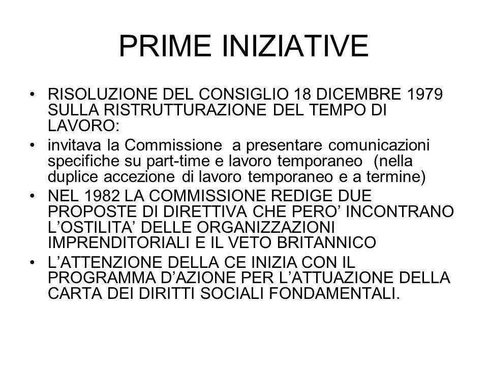 PRIME INIZIATIVE RISOLUZIONE DEL CONSIGLIO 18 DICEMBRE 1979 SULLA RISTRUTTURAZIONE DEL TEMPO DI LAVORO: invitava la Commissione a presentare comunicaz