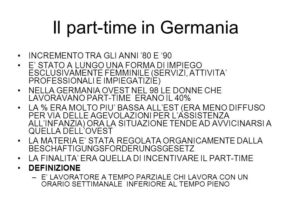 Il part-time in Germania INCREMENTO TRA GLI ANNI 80 E 90 E STATO A LUNGO UNA FORMA DI IMPIEGO ESCLUSIVAMENTE FEMMINILE (SERVIZI, ATTIVITA PROFESSIONALI E IMPIEGATIZIE) NELLA GERMANIA OVEST NEL 98 LE DONNE CHE LAVORAVANO PART-TIME ERANO IL 40% LA % ERA MOLTO PIU BASSA ALLEST (ERA MENO DIFFUSO PER VIA DELLE AGEVOLAZIONI PER LASSISTENZA ALLINFANZIA) ORA LA SITUAZIONE TENDE AD AVVICINARSI A QUELLA DELLOVEST LA MATERIA E STATA REGOLATA ORGANICAMENTE DALLA BESCHAFTIGUNGSFORDERUNGSGESETZ LA FINALITA ERA QUELLA DI INCENTIVARE IL PART-TIME DEFINIZIONE –E LAVORATORE A TEMPO PARZIALE CHI LAVORA CON UN ORARIO SETTIMANALE INFERIORE AL TEMPO PIENO