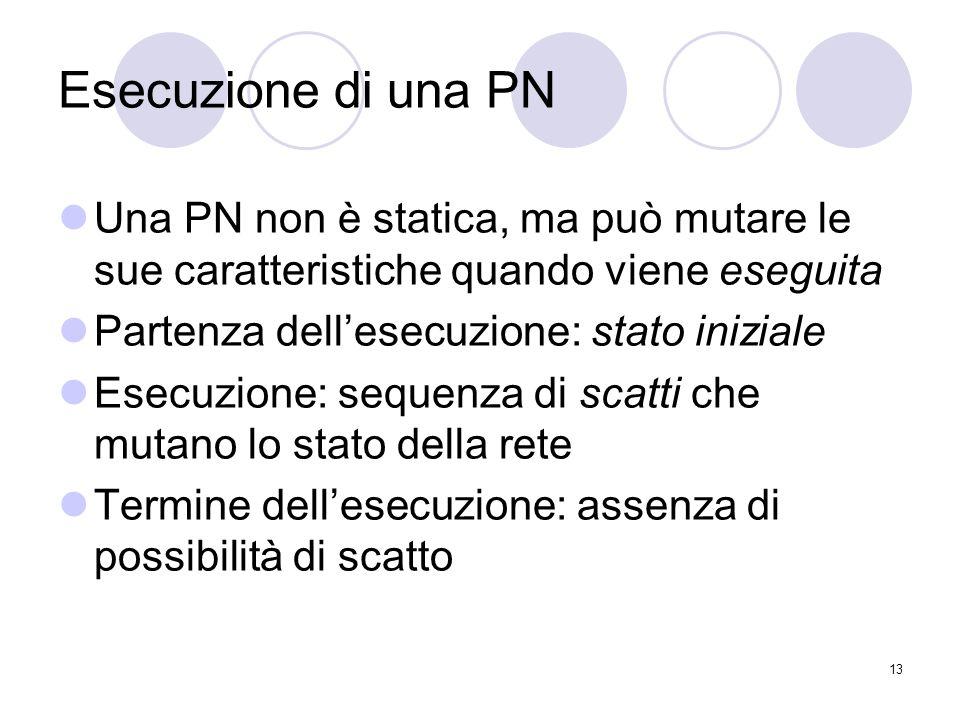 13 Esecuzione di una PN Una PN non è statica, ma può mutare le sue caratteristiche quando viene eseguita Partenza dellesecuzione: stato iniziale Esecu