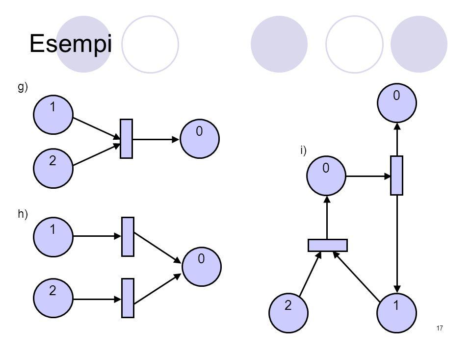 17 Esempi 0 1 2 0 1 2 0 21 0 g) i) h)