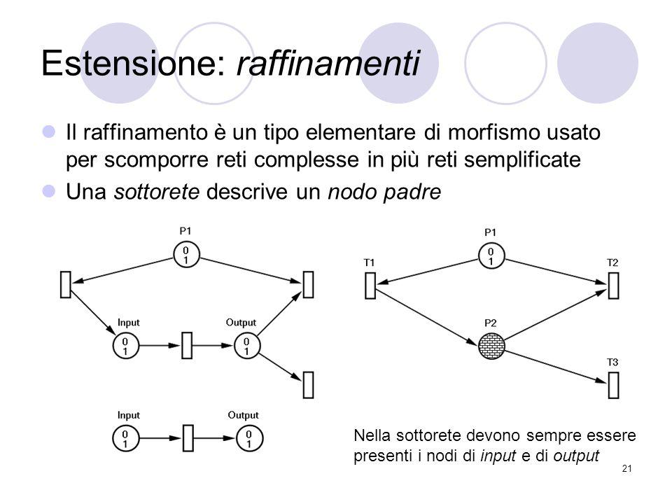 21 Estensione: raffinamenti Il raffinamento è un tipo elementare di morfismo usato per scomporre reti complesse in più reti semplificate Una sottorete