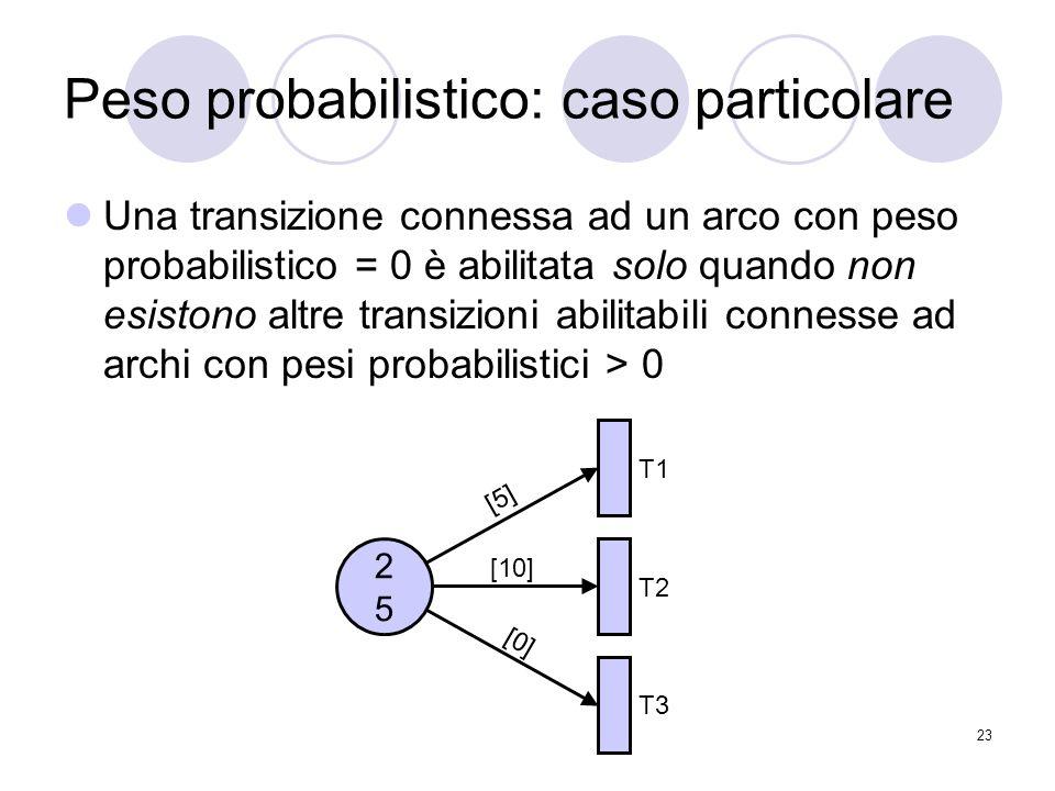 23 Peso probabilistico: caso particolare Una transizione connessa ad un arco con peso probabilistico = 0 è abilitata solo quando non esistono altre tr