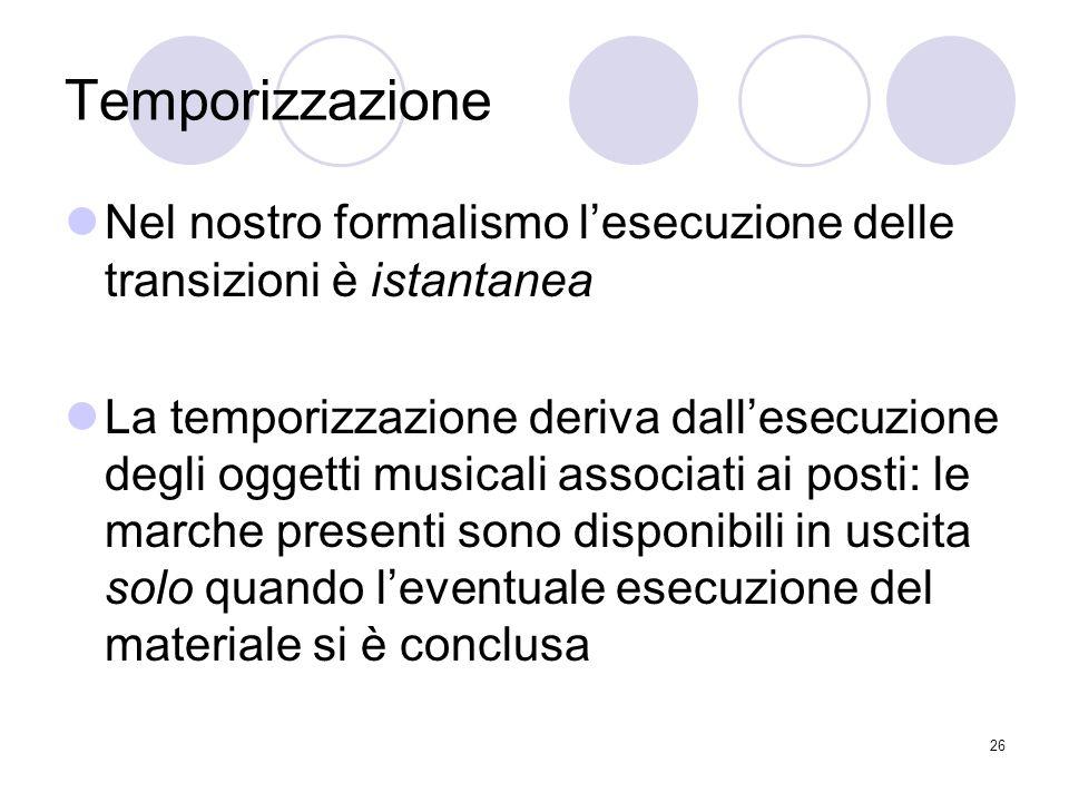 26 Temporizzazione Nel nostro formalismo lesecuzione delle transizioni è istantanea La temporizzazione deriva dallesecuzione degli oggetti musicali as