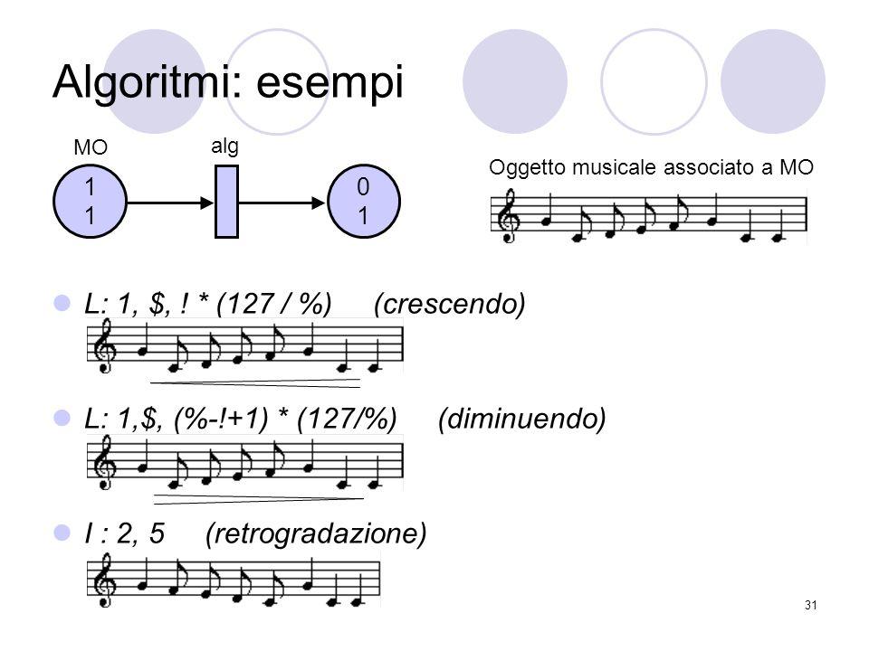 31 L: 1, $, ! * (127 / %) (crescendo) L: 1,$, (%-!+1) * (127/%) (diminuendo) I : 2, 5 (retrogradazione) Algoritmi: esempi 0101 1111 MO alg Oggetto mus