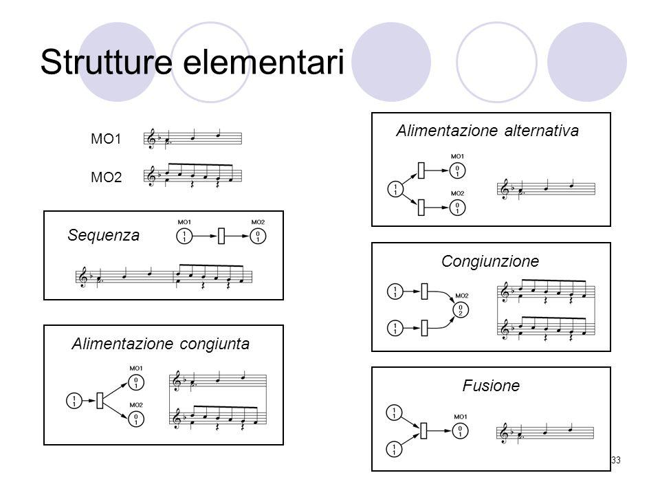 33 Strutture elementari Sequenza Alimentazione congiunta Alimentazione alternativa Congiunzione Fusione MO1 MO2