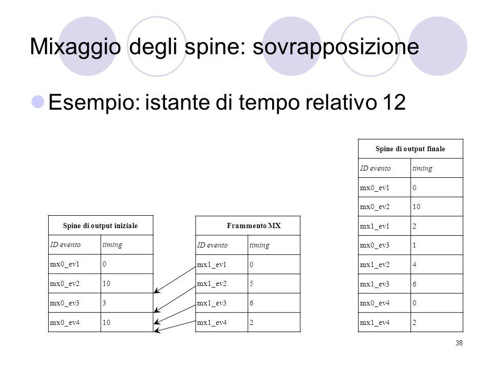 38 Mixaggio degli spine: sovrapposizione Esempio: istante di tempo relativo 12 Spine di output iniziale ID eventotiming mx0_ev10 mx0_ev210 mx0_ev33 mx
