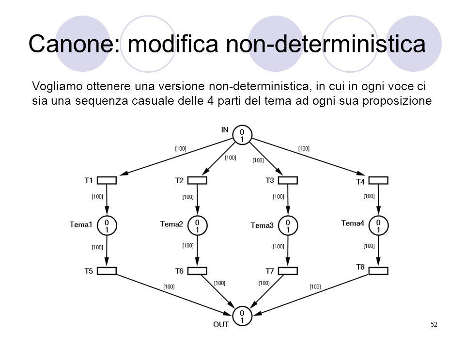 52 Canone: modifica non-deterministica Vogliamo ottenere una versione non-deterministica, in cui in ogni voce ci sia una sequenza casuale delle 4 part