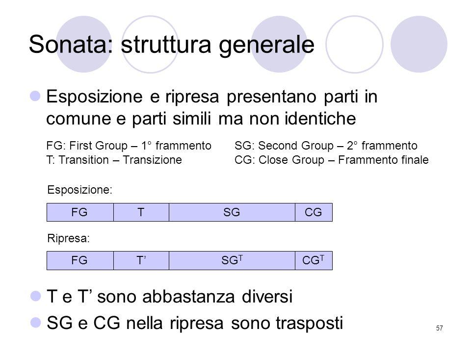 57 Sonata: struttura generale Esposizione e ripresa presentano parti in comune e parti simili ma non identiche FG Esposizione: TSGCG FG: First Group –