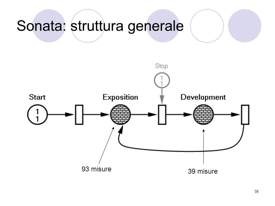 58 Sonata: struttura generale 93 misure 39 misure