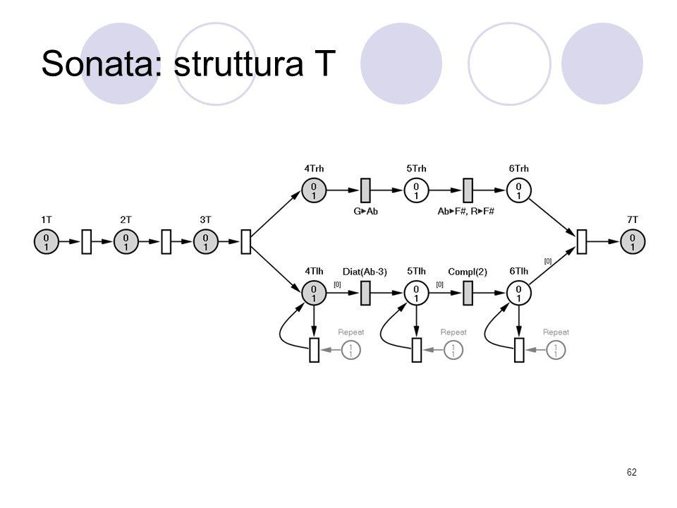62 Sonata: struttura T