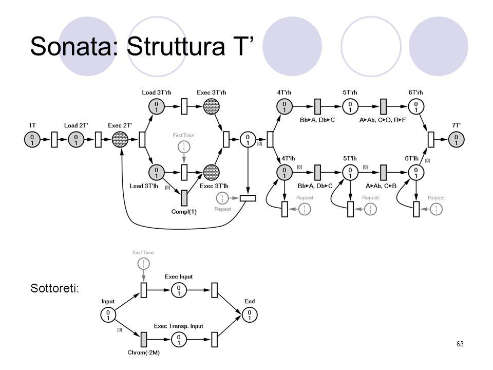 63 Sonata: Struttura T Sottoreti: