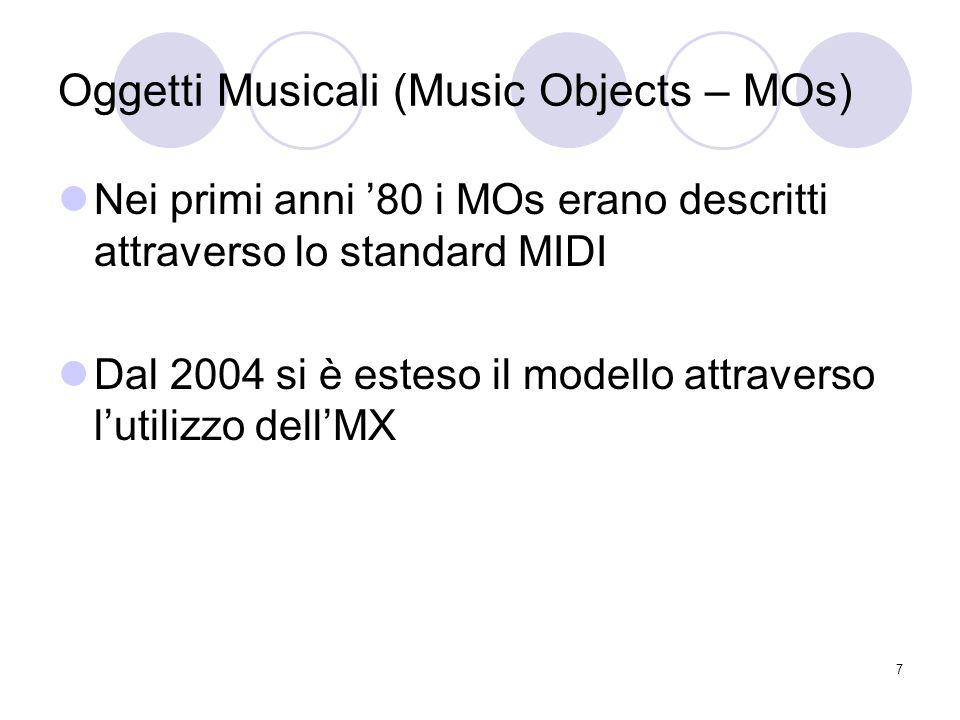 7 Oggetti Musicali (Music Objects – MOs) Nei primi anni 80 i MOs erano descritti attraverso lo standard MIDI Dal 2004 si è esteso il modello attravers