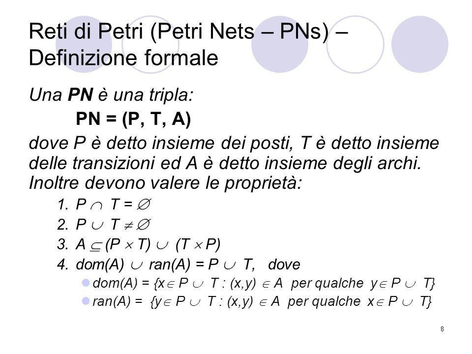 8 Reti di Petri (Petri Nets – PNs) – Definizione formale Una PN è una tripla: PN = (P, T, A) dove P è detto insieme dei posti, T è detto insieme delle