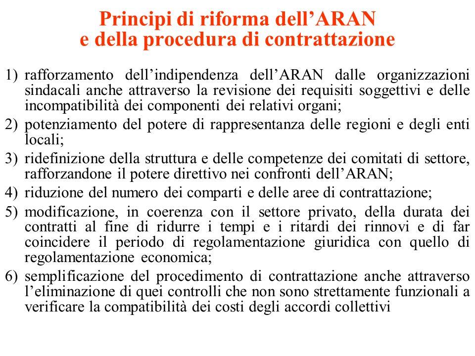 Principi di riforma dellARAN e della procedura di contrattazione 1)rafforzamento dellindipendenza dellARAN dalle organizzazioni sindacali anche attrav