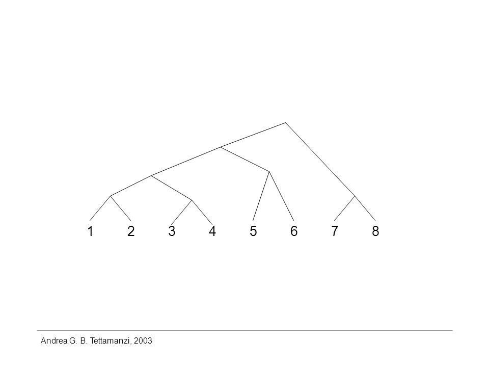 Andrea G. B. Tettamanzi, 2003 1234567812345678