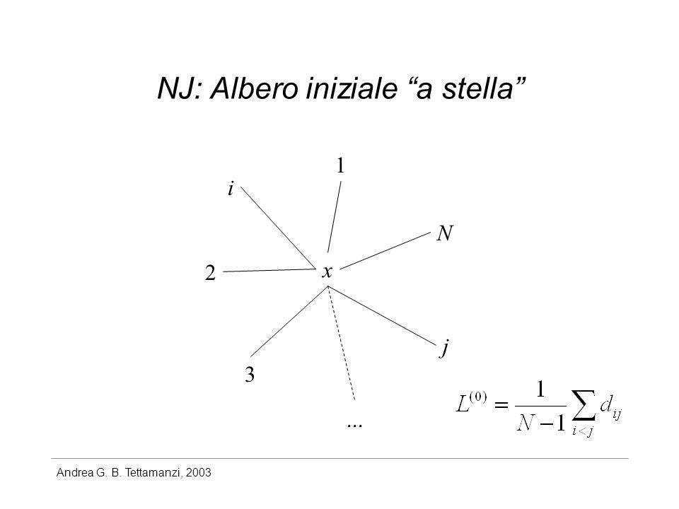 Andrea G. B. Tettamanzi, 2003 NJ: Albero iniziale a stella x i j 1 2 3 N...