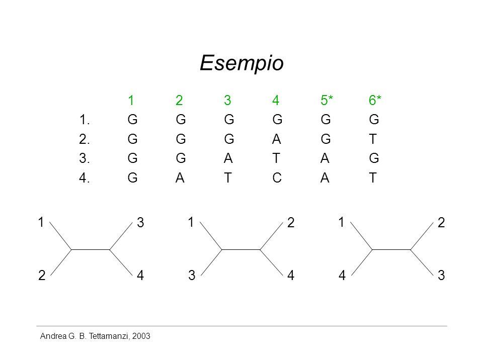 Andrea G. B. Tettamanzi, 2003 Esempio 12345*6* 1.GGGGGG 2.