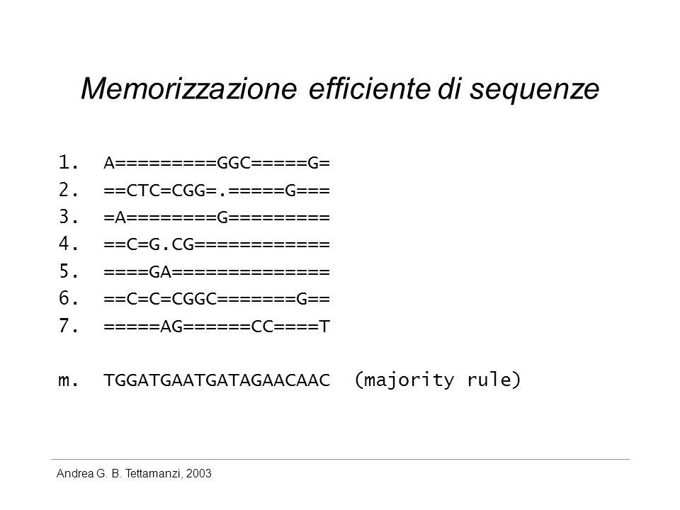 Andrea G. B. Tettamanzi, 2003 Average linkage