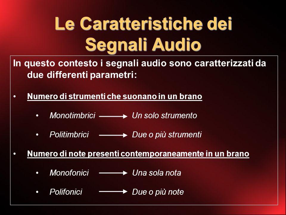 Le Caratteristiche dei Segnali Audio In questo contesto i segnali audio sono caratterizzati da due differenti parametri: Numero di strumenti che suonano in un brano Monotimbrici Un solo strumento Politimbrici Due o più strumenti Numero di note presenti contemporaneamente in un brano Monofonici Una sola nota Polifonici Due o più note