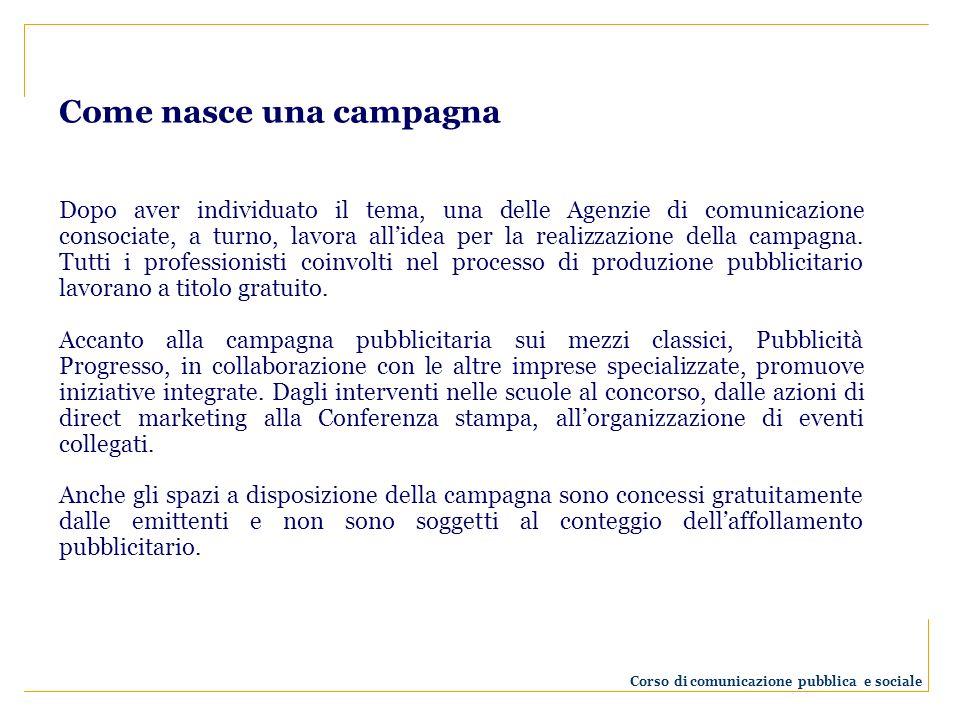 Come nasce una campagna Dopo aver individuato il tema, una delle Agenzie di comunicazione consociate, a turno, lavora allidea per la realizzazione del