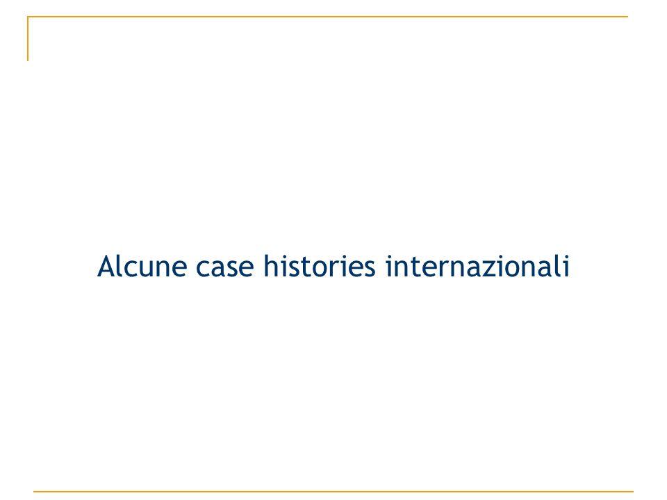 Alcune case histories internazionali