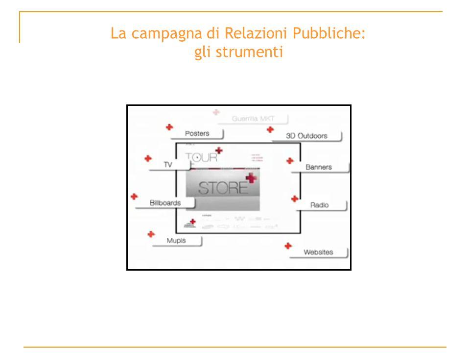 La campagna di Relazioni Pubbliche: gli strumenti