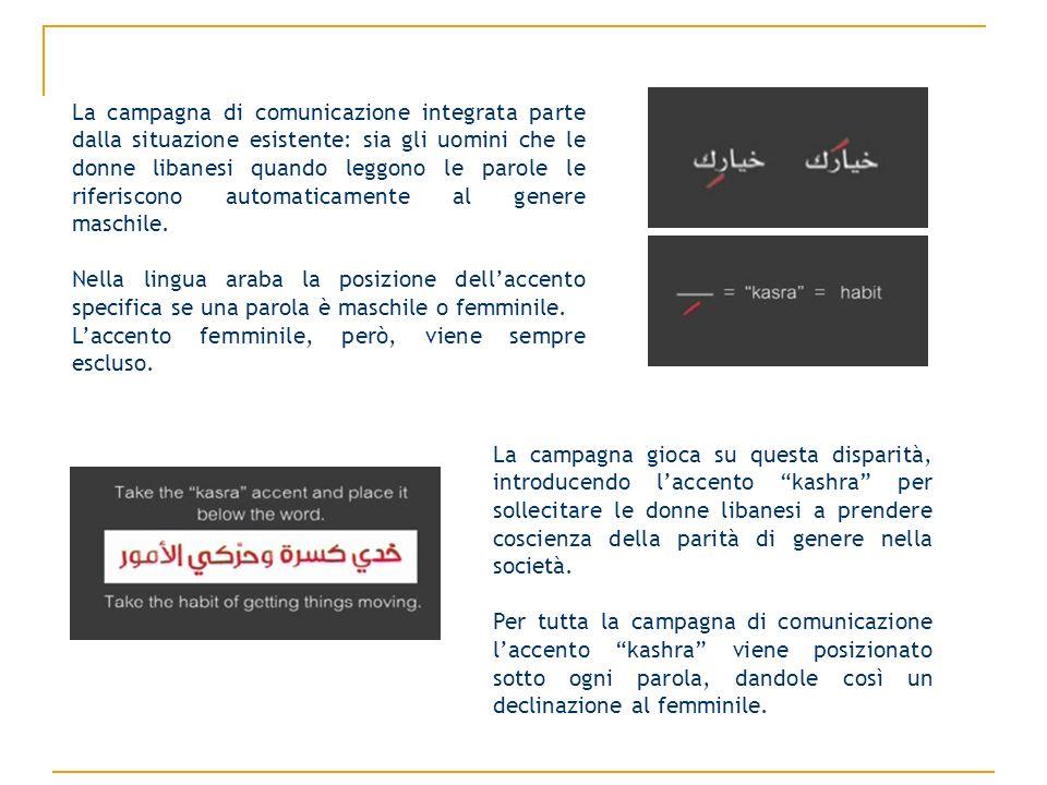 La campagna di comunicazione integrata parte dalla situazione esistente: sia gli uomini che le donne libanesi quando leggono le parole le riferiscono automaticamente al genere maschile.