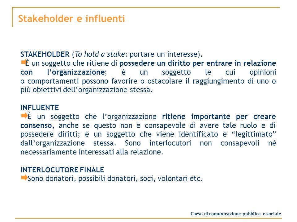 Stakeholder e influenti STAKEHOLDER (To hold a stake: portare un interesse).