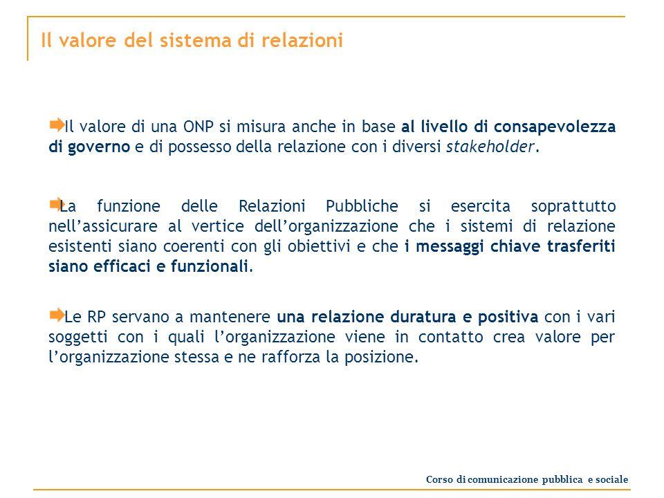 Il valore del sistema di relazioni Il valore di una ONP si misura anche in base al livello di consapevolezza di governo e di possesso della relazione con i diversi stakeholder.