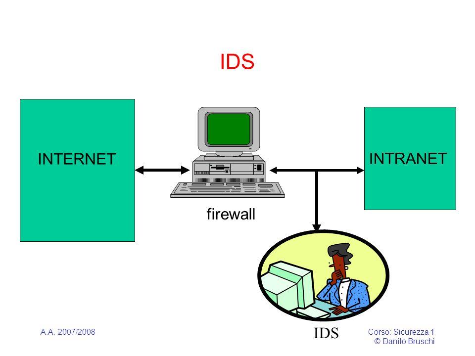 A.A. 2007/2008Corso: Sicurezza 1 © Danilo Bruschi IDS INTERNET INTRANET firewall IDS