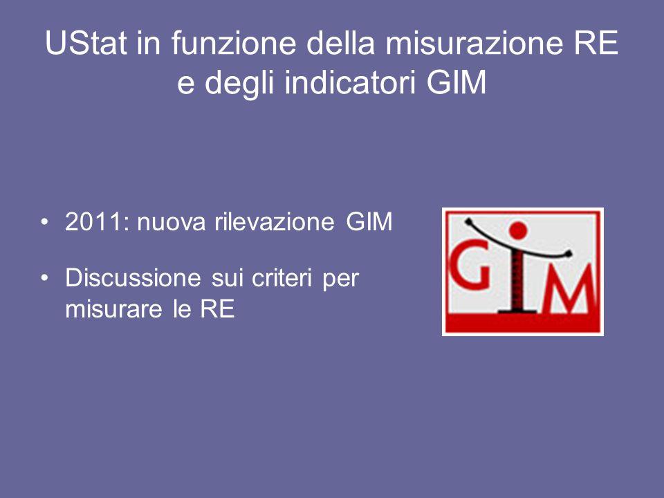 UStat in funzione della misurazione RE e degli indicatori GIM 2011: nuova rilevazione GIM Discussione sui criteri per misurare le RE