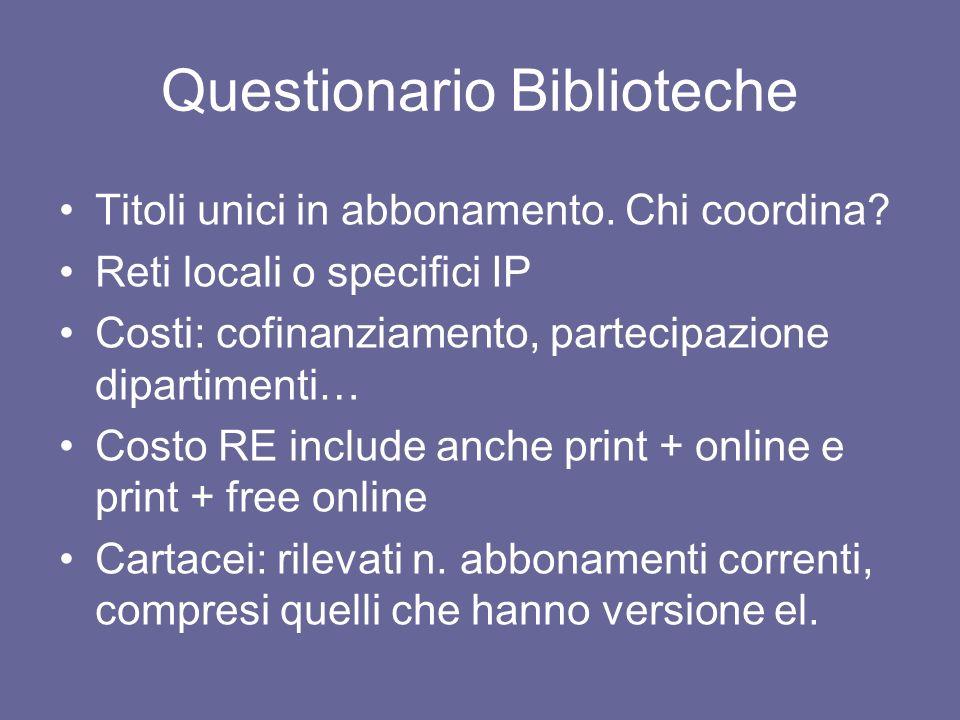 Questionario Biblioteche Titoli unici in abbonamento.