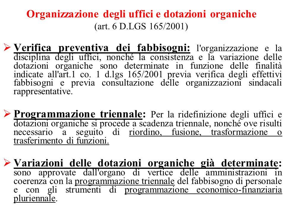 Organizzazione degli uffici e dotazioni organiche (art.