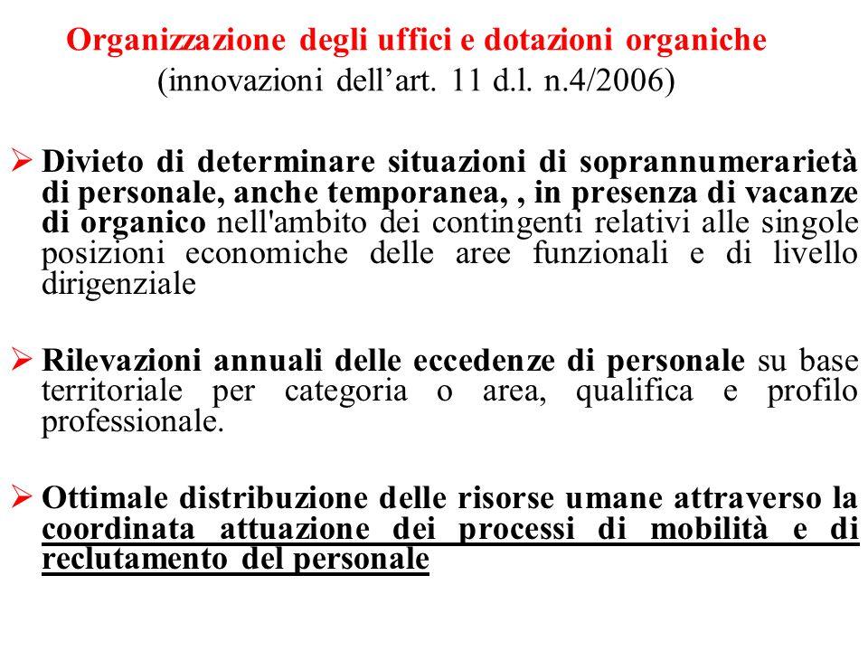 Organizzazione degli uffici e dotazioni organiche (innovazioni dellart.