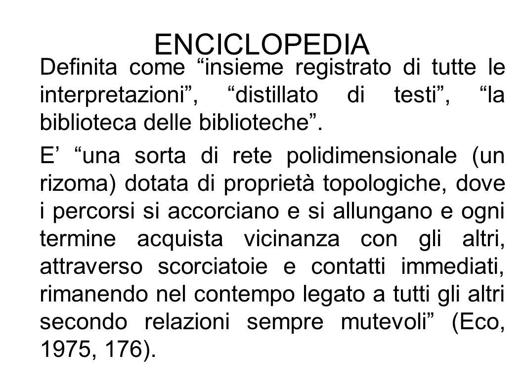 ENCICLOPEDIA Definita come insieme registrato di tutte le interpretazioni, distillato di testi, la biblioteca delle biblioteche. E una sorta di rete p