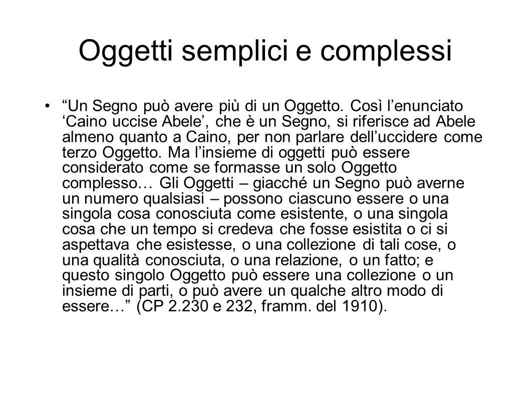 Oggetti semplici e complessi Un Segno può avere più di un Oggetto. Così lenunciato Caino uccise Abele, che è un Segno, si riferisce ad Abele almeno qu