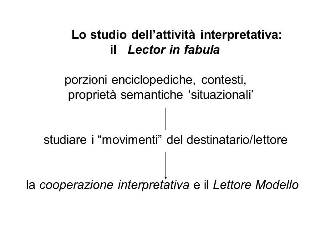 Lo studio dellattività interpretativa: il Lector in fabula porzioni enciclopediche, contesti, proprietà semantiche situazionali studiare i movimenti d