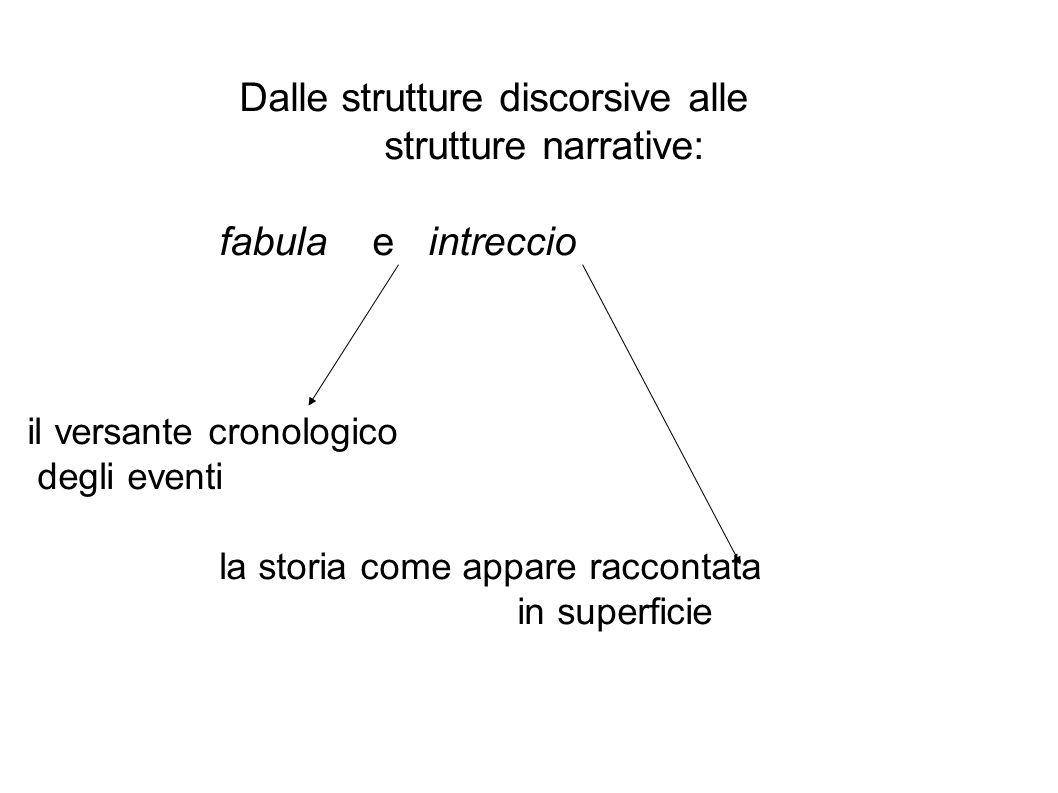 Dalle strutture discorsive alle strutture narrative: fabula e intreccio il versante cronologico degli eventi la storia come appare raccontata in super