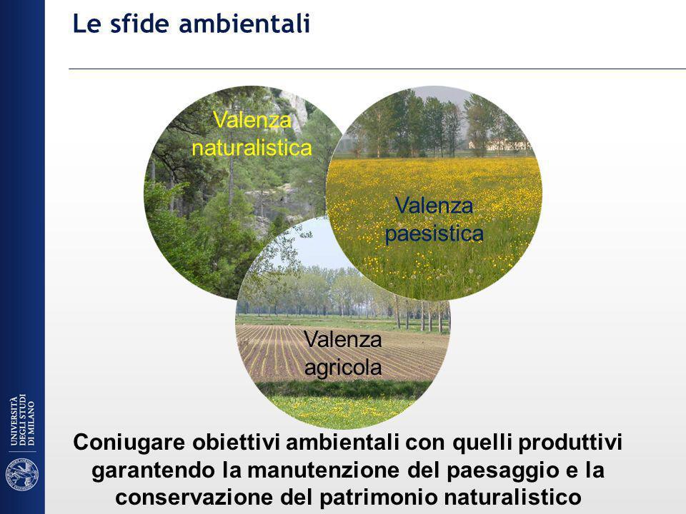 Le sfide ambientali Coniugare obiettivi ambientali con quelli produttivi garantendo la manutenzione del paesaggio e la conservazione del patrimonio na