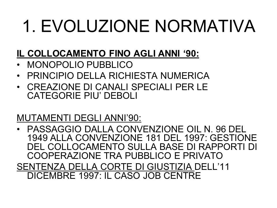 1. EVOLUZIONE NORMATIVA IL COLLOCAMENTO FINO AGLI ANNI 90: MONOPOLIO PUBBLICO PRINCIPIO DELLA RICHIESTA NUMERICA CREAZIONE DI CANALI SPECIALI PER LE C