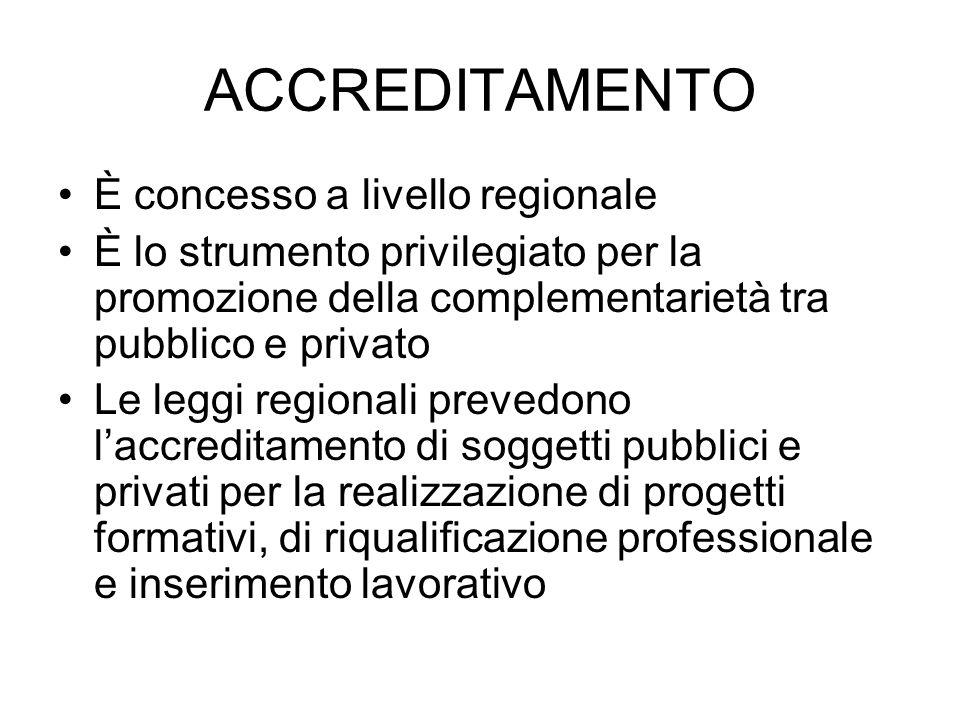 ACCREDITAMENTO È concesso a livello regionale È lo strumento privilegiato per la promozione della complementarietà tra pubblico e privato Le leggi reg