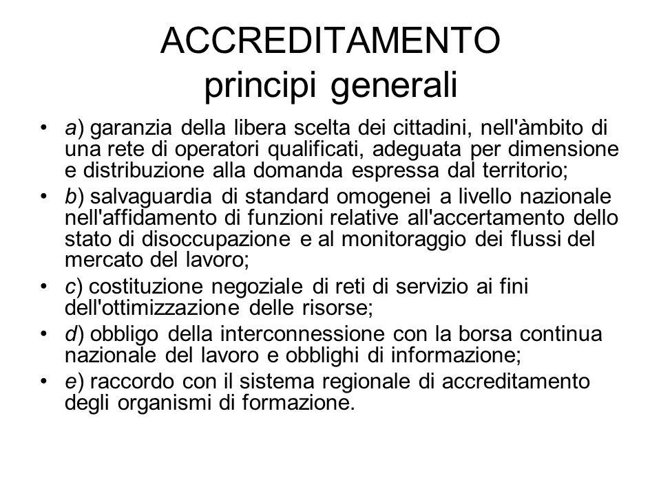 ACCREDITAMENTO principi generali a) garanzia della libera scelta dei cittadini, nell'àmbito di una rete di operatori qualificati, adeguata per dimensi