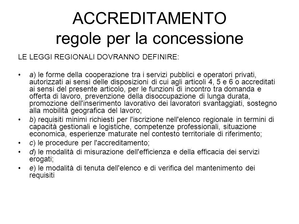 ACCREDITAMENTO regole per la concessione LE LEGGI REGIONALI DOVRANNO DEFINIRE: a) le forme della cooperazione tra i servizi pubblici e operatori priva