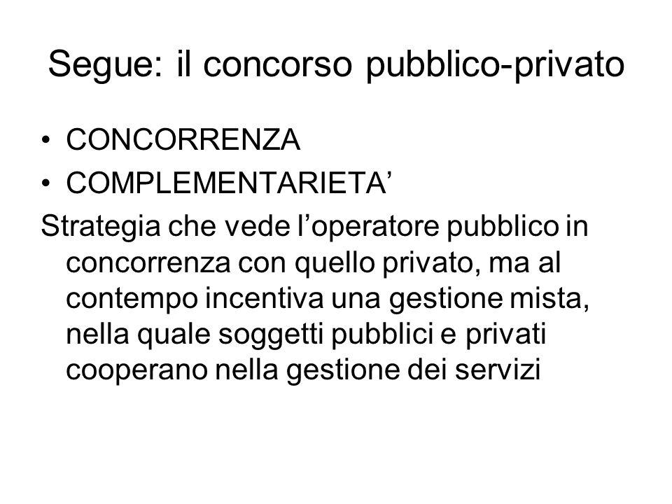 Segue: il concorso pubblico-privato CONCORRENZA COMPLEMENTARIETA Strategia che vede loperatore pubblico in concorrenza con quello privato, ma al conte