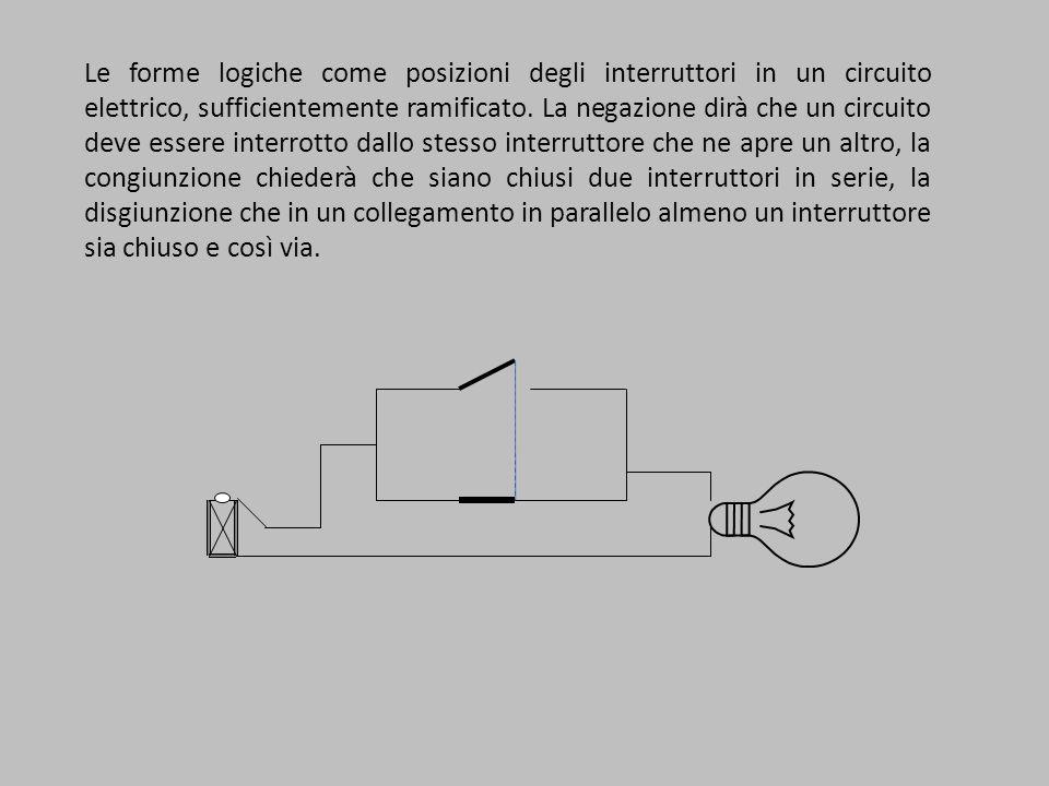 Le forme logiche come posizioni degli interruttori in un circuito elettrico, sufficientemente ramificato. La negazione dirà che un circuito deve esser