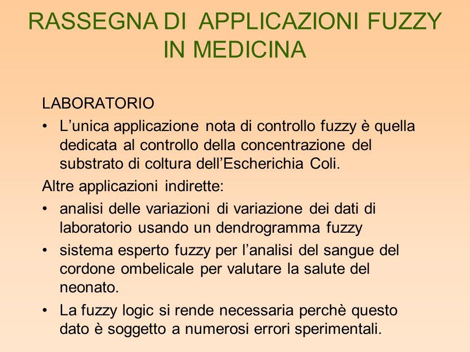 LABORATORIO Lunica applicazione nota di controllo fuzzy è quella dedicata al controllo della concentrazione del substrato di coltura dellEscherichia C