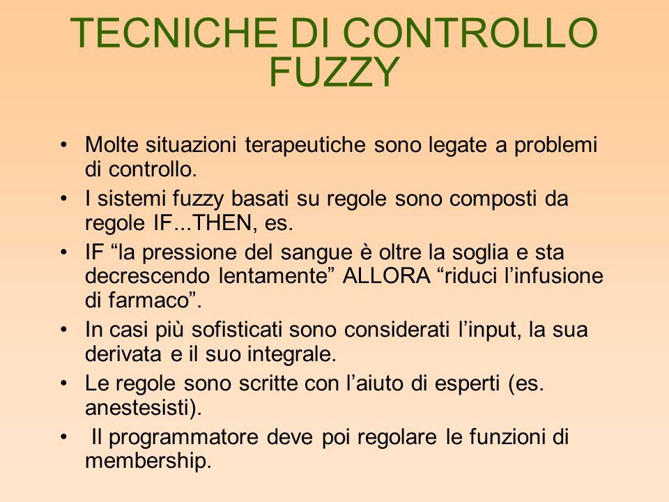 Molte situazioni terapeutiche sono legate a problemi di controllo. I sistemi fuzzy basati su regole sono composti da regole IF...THEN, es. IF la press