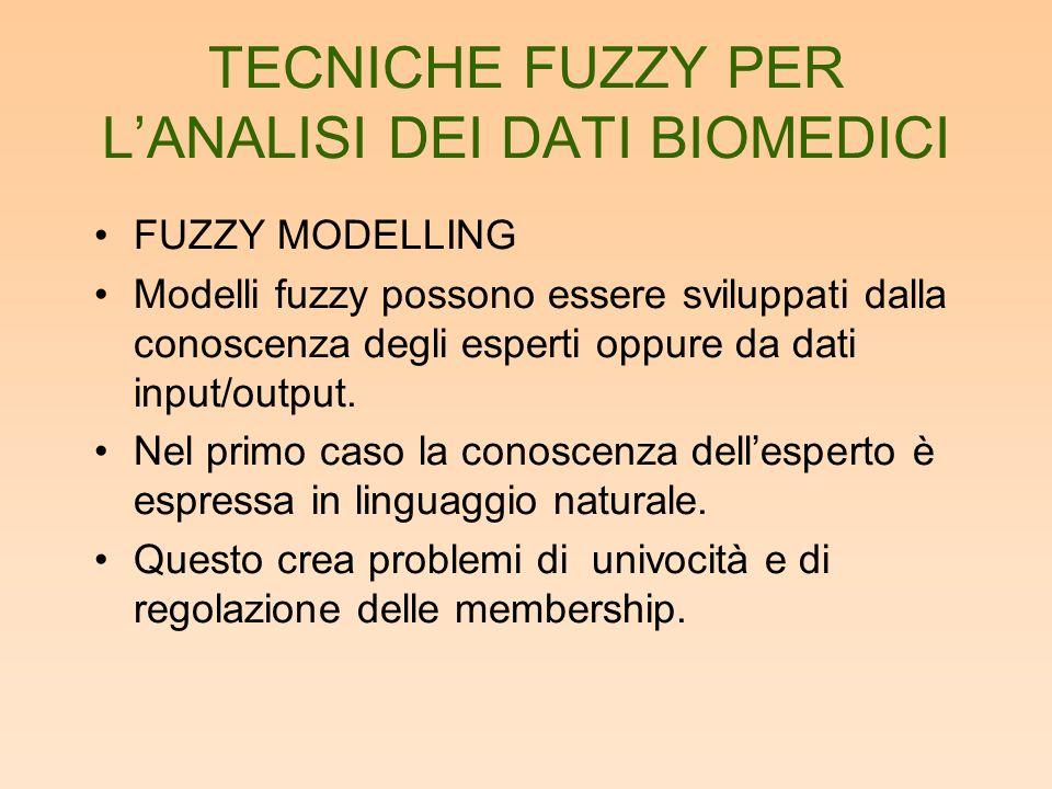 TECNICHE FUZZY PER LANALISI DEI DATI BIOMEDICI FUZZY MODELLING Modelli fuzzy possono essere sviluppati dalla conoscenza degli esperti oppure da dati i
